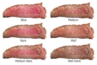 Jak propečený steak si budete přát?