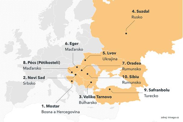 Kde najdete v Evropě levné a zároveň kvalitní ubytování? (trivago Index ceny a kvality)