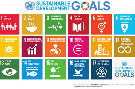 udržitelného rozvoje